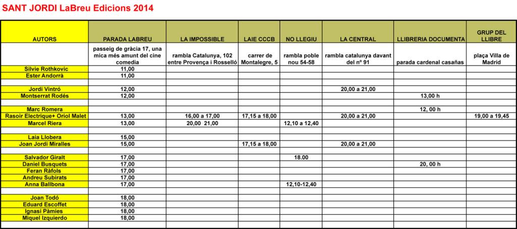 horari SantJordi LaBreu